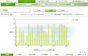 太陽光発電 発電量(2013年04月).JPG